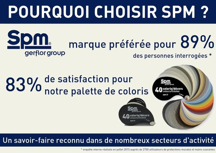 Popup Pourquoi Choisir SPM