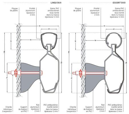 schéma technique escort & linea duo 2