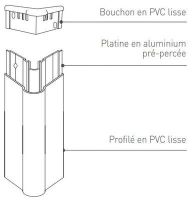 SPM schéma technique CORNEA 2