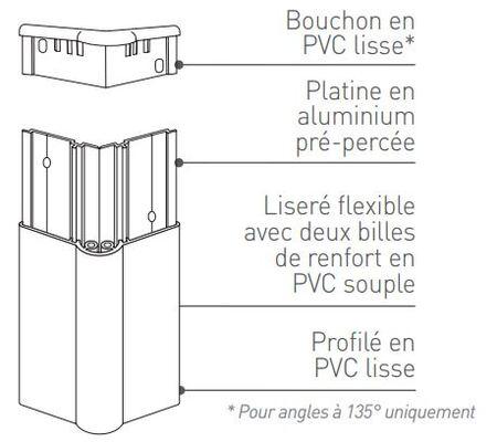 SPM schéma technique CORNEA FLEX