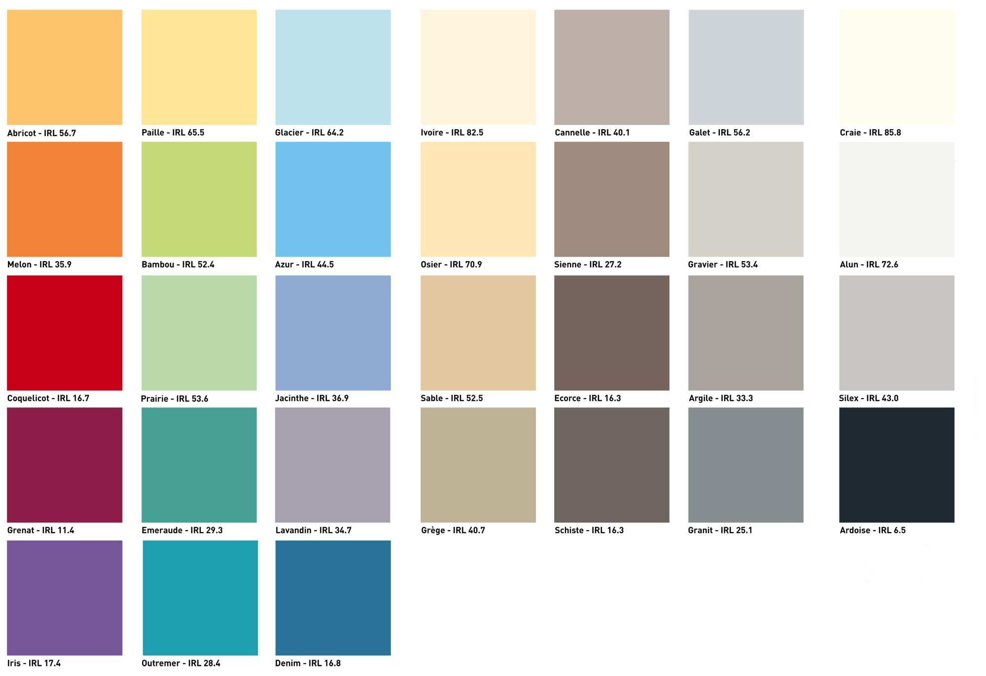 gamme de couleurs et mati res protection murale main courante. Black Bedroom Furniture Sets. Home Design Ideas